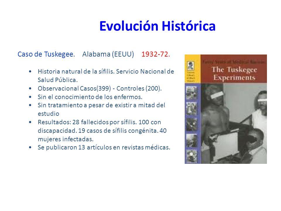 Evolución Histórica Caso de Tuskegee.Alabama (EEUU) 1932-72.