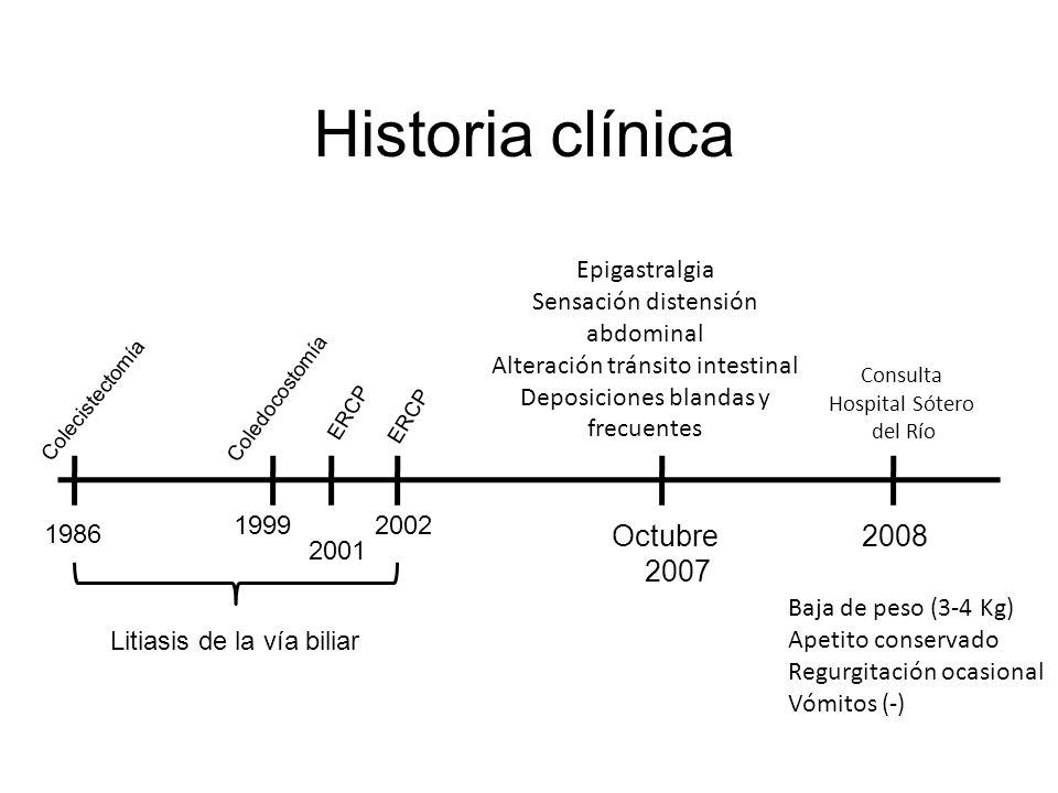 Historia clínica Epigastralgia Sensación distensión abdominal Alteración tránsito intestinal Deposiciones blandas y frecuentes Baja de peso (3-4 Kg) A