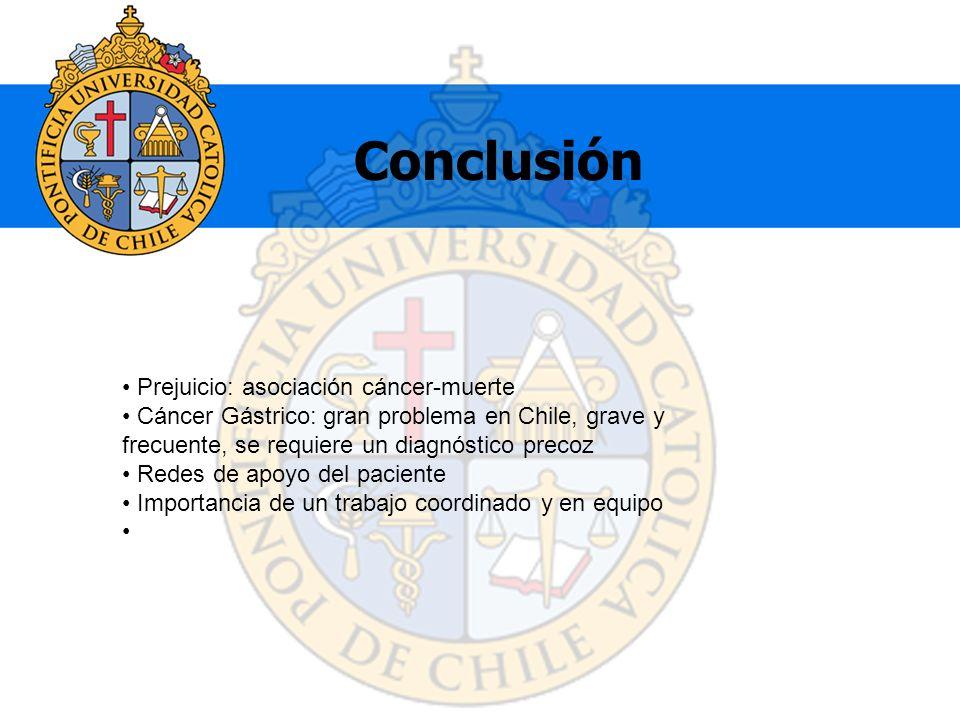 Conclusión Prejuicio: asociación cáncer-muerte Cáncer Gástrico: gran problema en Chile, grave y frecuente, se requiere un diagnóstico precoz Redes de