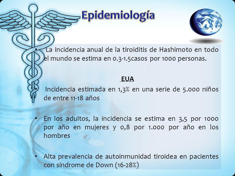 La incidencia anual de la tiroiditis de Hashimoto en todo el mundo se estima en 0.3-1.5casos por 1000 personas. EUA Incidencia estimada en 1,3% en una