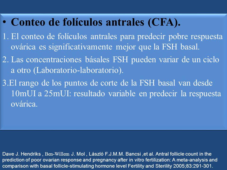 Conteo de folículos antrales (CFA).1.
