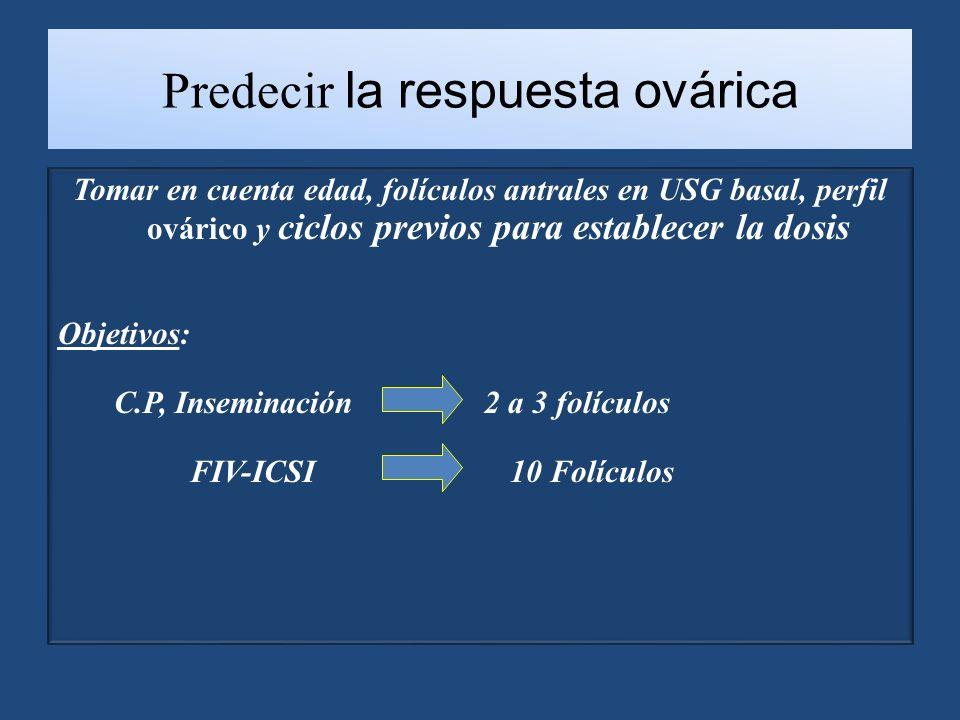 Predecir la respuesta ovárica Tomar en cuenta edad, folículos antrales en USG basal, perfil ovárico y ciclos previos para establecer la dosis Objetivos: C.P, Inseminación 2 a 3 folículos FIV-ICSI 10 Folículos