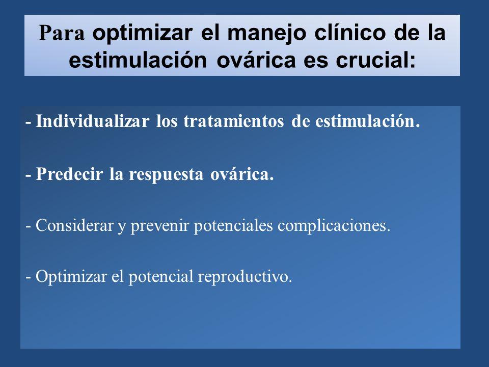Para optimizar el manejo clínico de la estimulación ovárica es crucial: - Individualizar los tratamientos de estimulación.