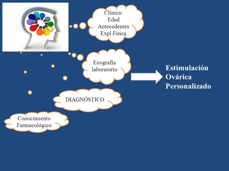 Clínica: Edad Antecedentes Expl Fisica DIAGNÓSTICO Ecografía laboratorio Conocimiento Farmacológico Estimulación Ovárica Personalizado