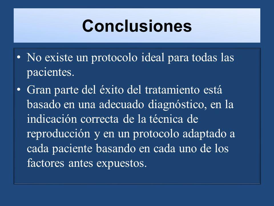 Conclusiones No existe un protocolo ideal para todas las pacientes.