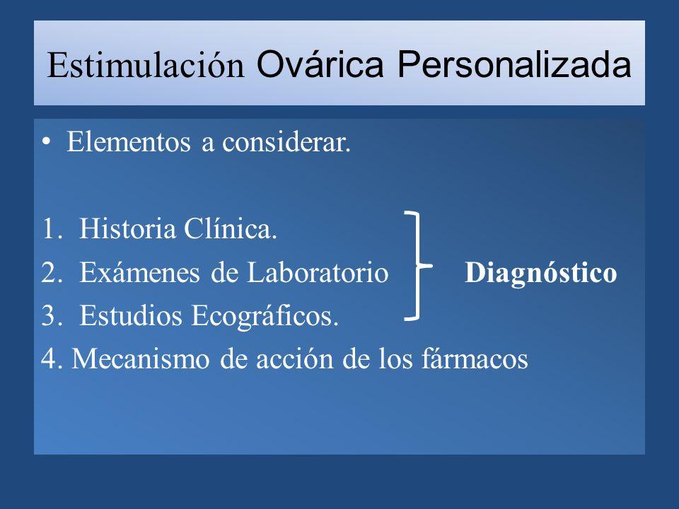 Estimulación Ovárica Personalizada Elementos a considerar.
