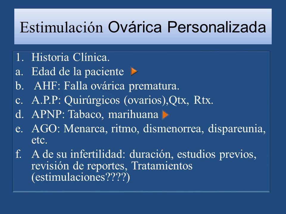 Estimulación Ovárica Personalizada 1.Historia Clínica.