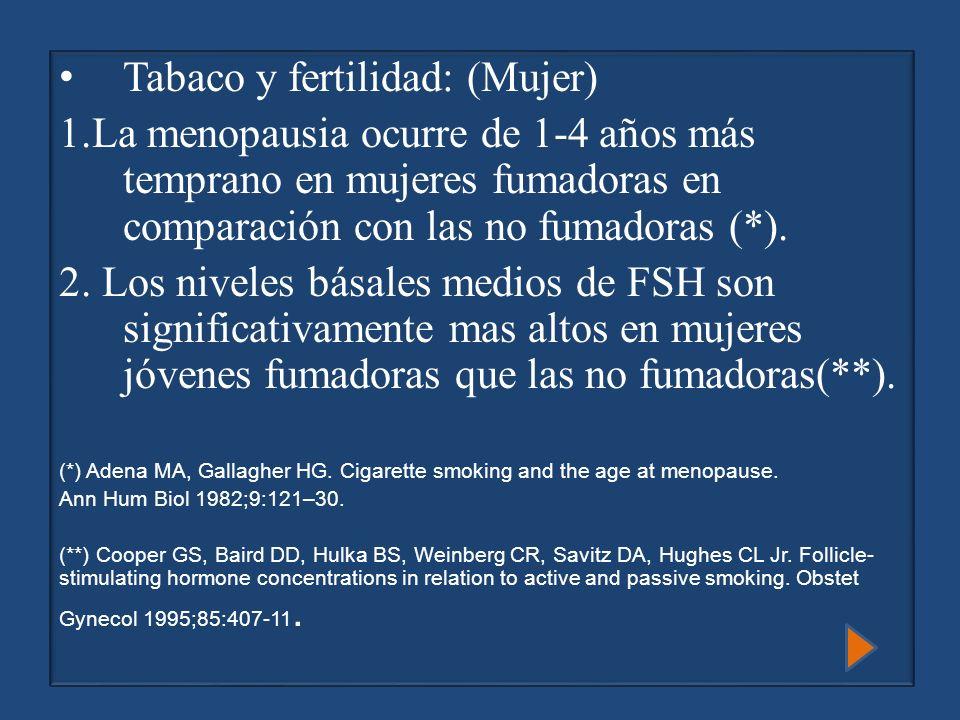 Tabaco y fertilidad: (Mujer) 1.La menopausia ocurre de 1-4 años más temprano en mujeres fumadoras en comparación con las no fumadoras (*).