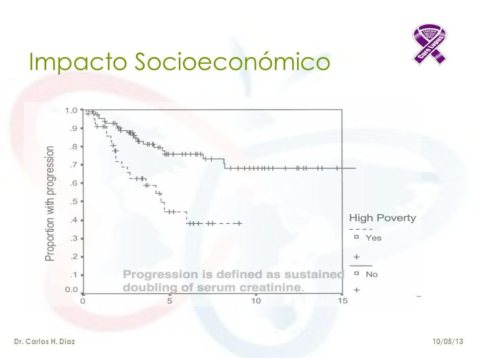 Impacto Socioeconómico 10/05/13Dr. Carlos H. Diaz