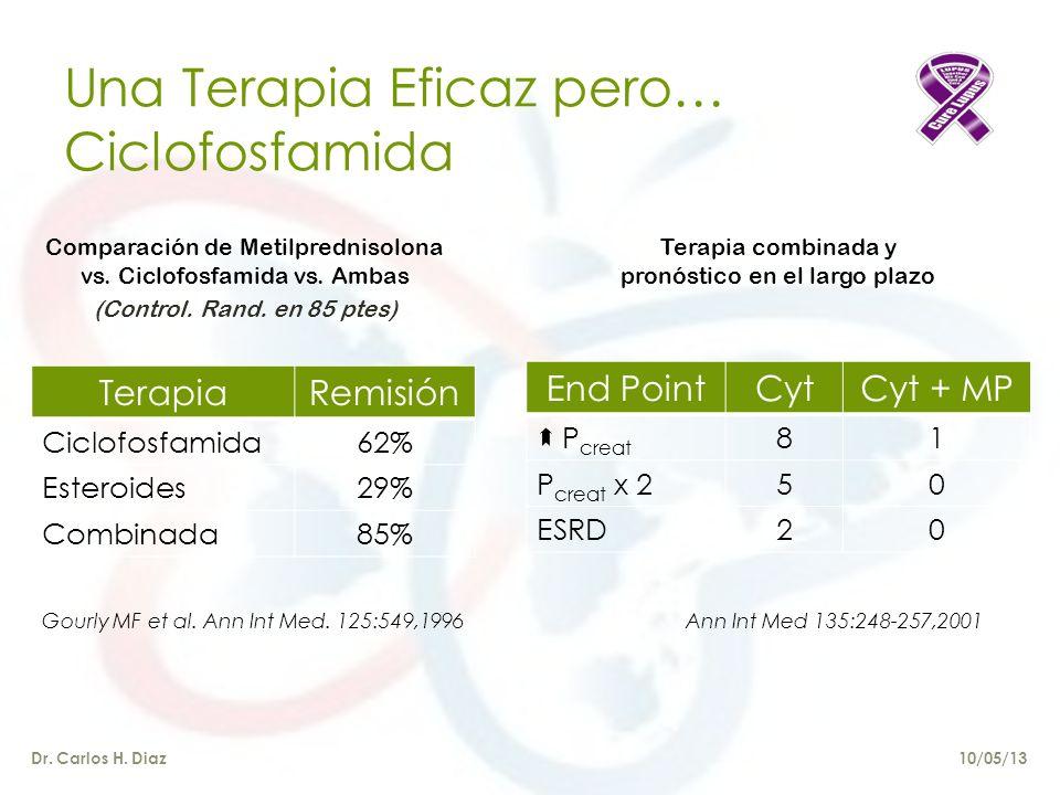 Una Terapia Eficaz pero… Ciclofosfamida End PointCytCyt + MP P creat 81 P creat x 250 ESRD20 TerapiaRemisión Ciclofosfamida62% Esteroides29% Combinada85% Gourly MF et al.
