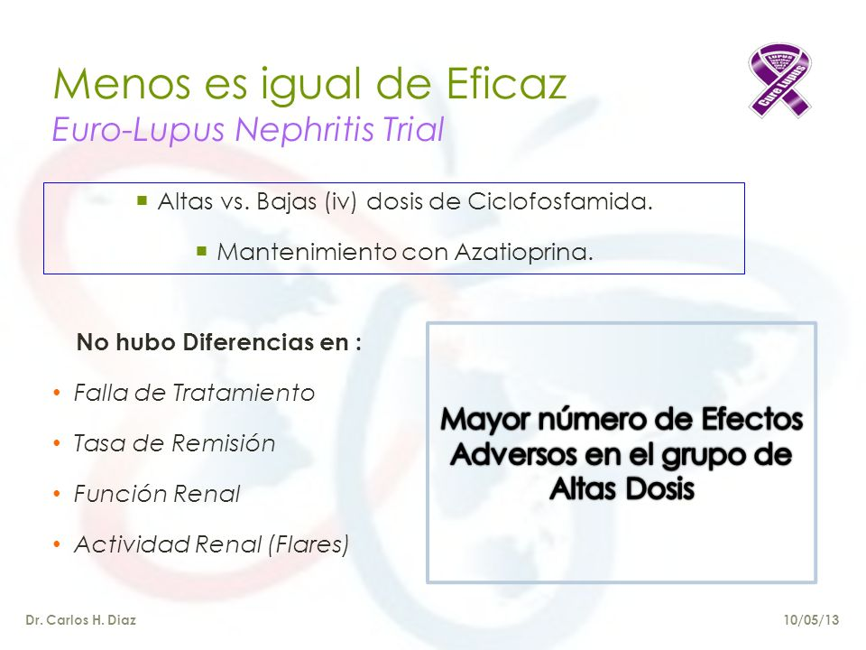 Menos es igual de Eficaz Euro-Lupus Nephritis Trial Dr.