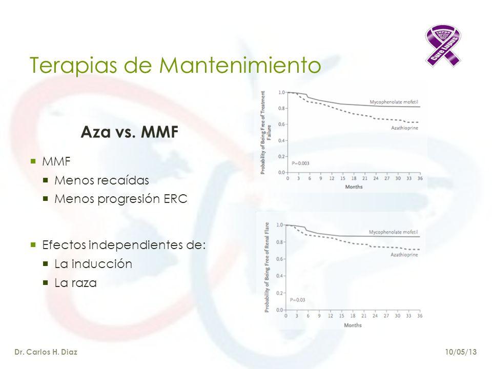 Terapias de Mantenimiento 10/05/13Dr.Carlos H. Diaz Aza vs.