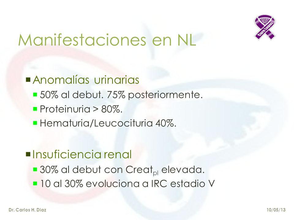 Manifestaciones en NL Anomalías urinarias 50% al debut.
