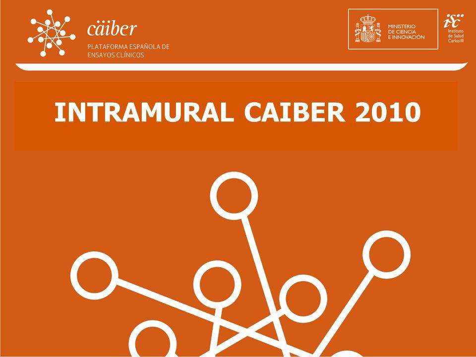 Clic para editar título INTRAMURAL CAIBER 2010