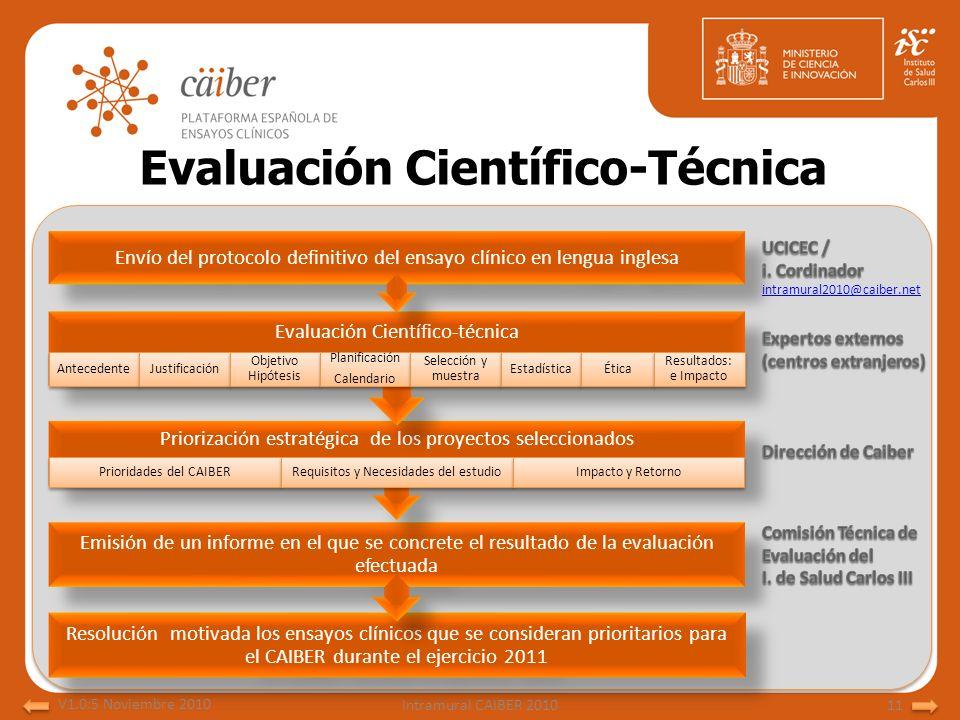 Resolución motivada los ensayos clínicos que se consideran prioritarios para el CAIBER durante el ejercicio 2011 Emisión de un informe en el que se co