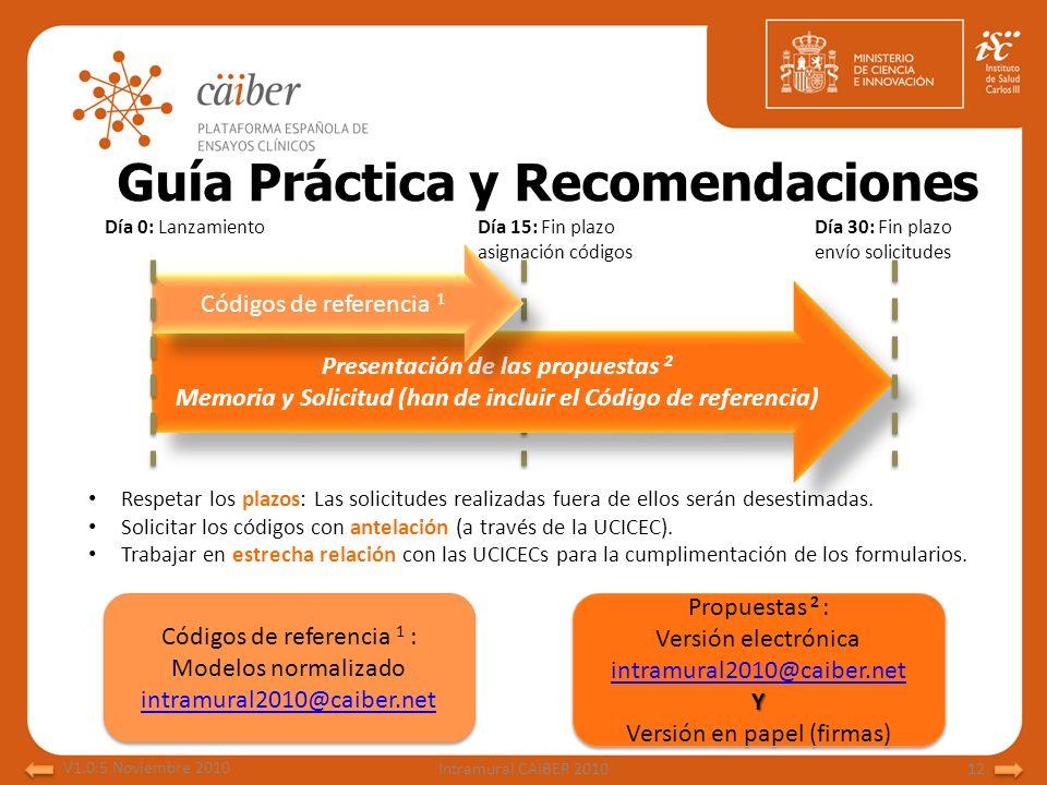 Guía Práctica y Recomendaciones Presentación de las propuestas 2 Memoria y Solicitud (han de incluir el Código de referencia) Presentación de las prop