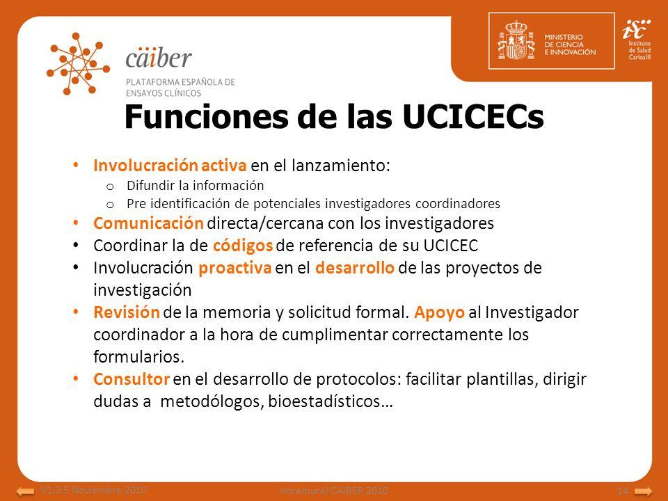 Funciones de las UCICECs Involucración activa en el lanzamiento: o Difundir la información o Pre identificación de potenciales investigadores coordina