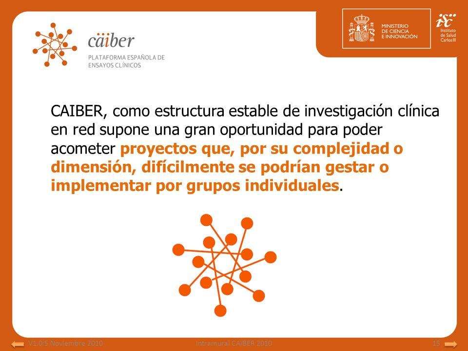 CAIBER, como estructura estable de investigación clínica en red supone una gran oportunidad para poder acometer proyectos que, por su complejidad o di