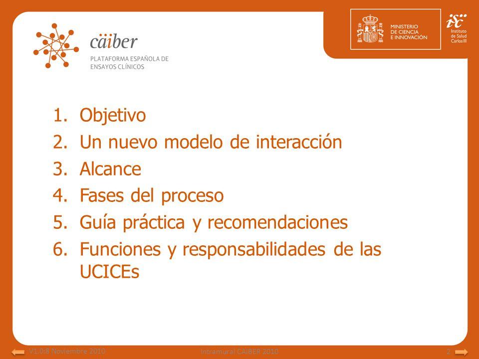 1.Objetivo 2.Un nuevo modelo de interacción 3.Alcance 4.Fases del proceso 5.Guía práctica y recomendaciones 6.Funciones y responsabilidades de las UCI