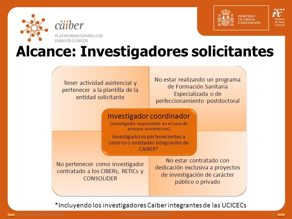 Alcance: Investigadores solicitantes Tener actividad asistencial y pertenecer a la plantilla de la entidad solicitante No estar realizando un programa