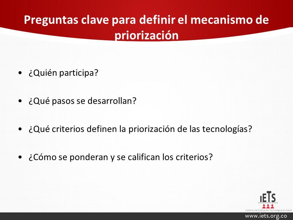Preguntas clave para definir el mecanismo de priorización ¿Quién participa? ¿Qué pasos se desarrollan? ¿Qué criterios definen la priorización de las t