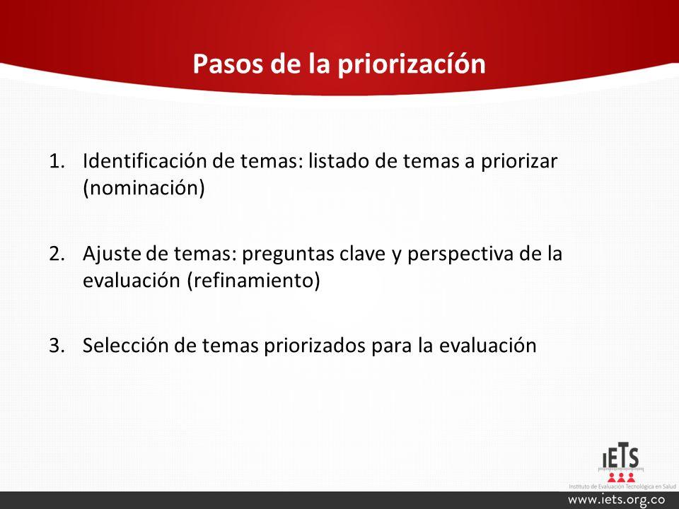 Pasos de la priorizacíón 1.Identificación de temas: listado de temas a priorizar (nominación) 2.Ajuste de temas: preguntas clave y perspectiva de la e