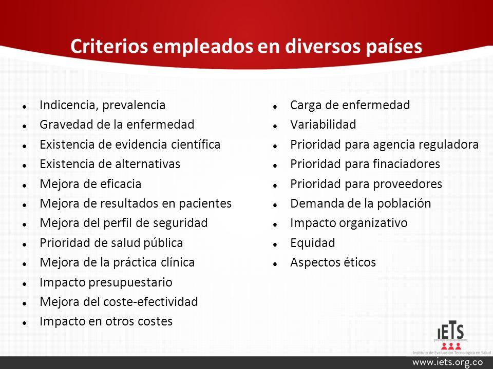 Criterios empleados en diversos países Indicencia, prevalencia Gravedad de la enfermedad Existencia de evidencia científica Existencia de alternativas