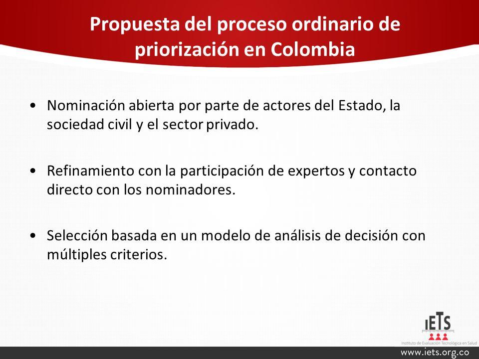 Propuesta del proceso ordinario de priorización en Colombia Nominación abierta por parte de actores del Estado, la sociedad civil y el sector privado.