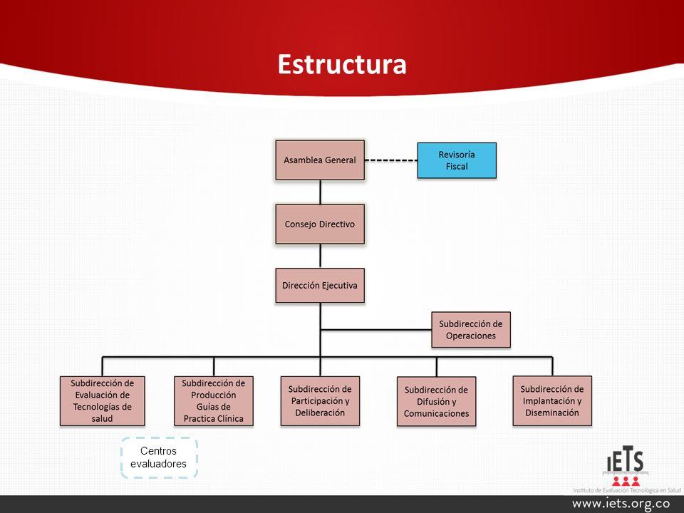 Estructura Centros evaluadores
