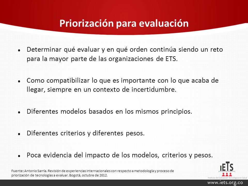 Priorización para evaluación Determinar qué evaluar y en qué orden continúa siendo un reto para la mayor parte de las organizaciones de ETS. Como comp