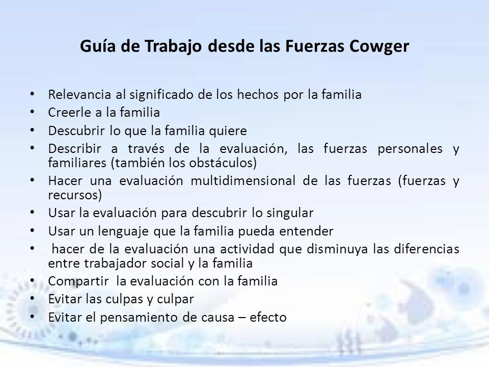 Guía de Trabajo desde las Fuerzas Cowger Relevancia al significado de los hechos por la familia Creerle a la familia Descubrir lo que la familia quier
