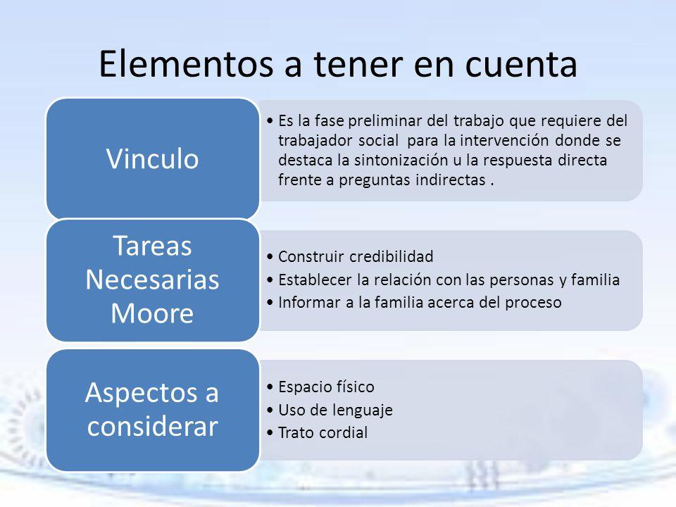 Elementos a tener en cuenta Es la fase preliminar del trabajo que requiere del trabajador social para la intervención donde se destaca la sintonizació