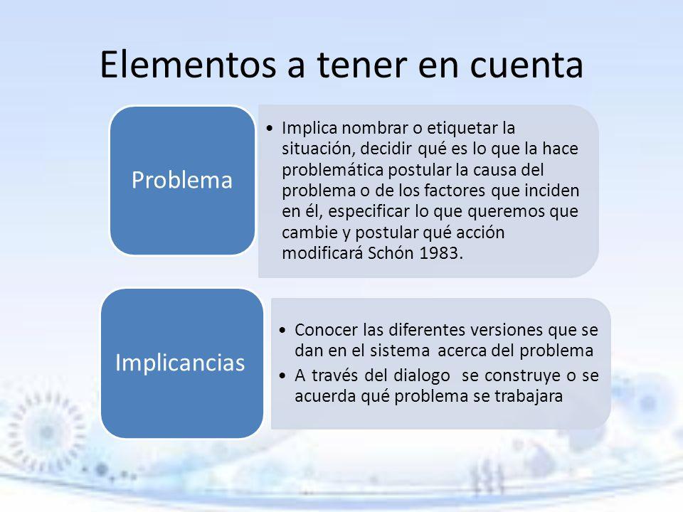 Elementos a tener en cuenta Implica nombrar o etiquetar la situación, decidir qué es lo que la hace problemática postular la causa del problema o de l