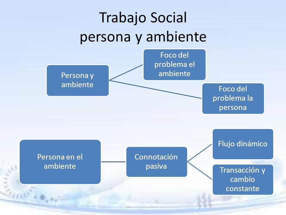 Trabajo Social persona y ambiente Persona y ambiente Foco del problema el ambiente Foco del problema la persona Persona en el ambiente Connotación pas