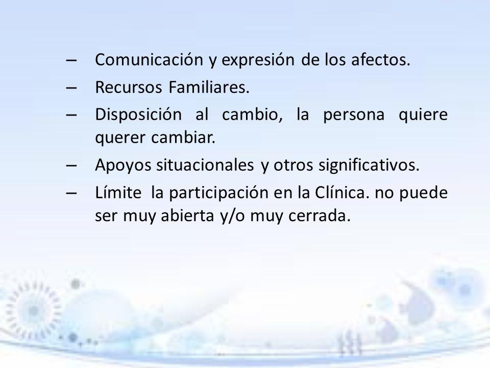 – Comunicación y expresión de los afectos. – Recursos Familiares. – Disposición al cambio, la persona quiere querer cambiar. – Apoyos situacionales y