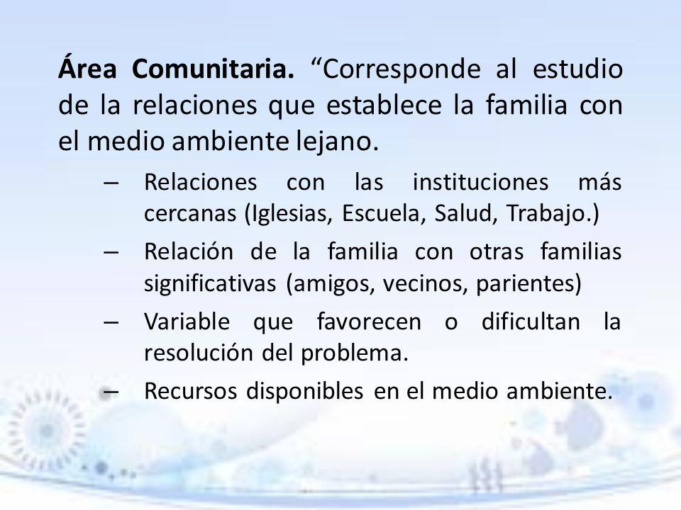 Área Comunitaria. Corresponde al estudio de la relaciones que establece la familia con el medio ambiente lejano. – Relaciones con las instituciones má