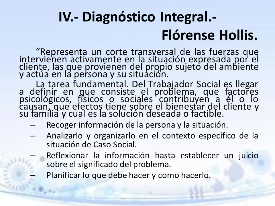 IV.- Diagnóstico Integral.- Flórense Hollis. Representa un corte transversal de las fuerzas que intervienen activamente en la situación expresada por
