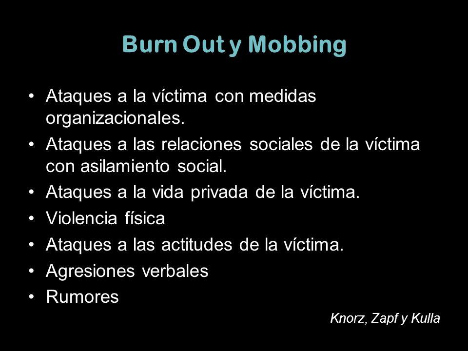 Burn Out y Mobbing Ataques a la víctima con medidas organizacionales.