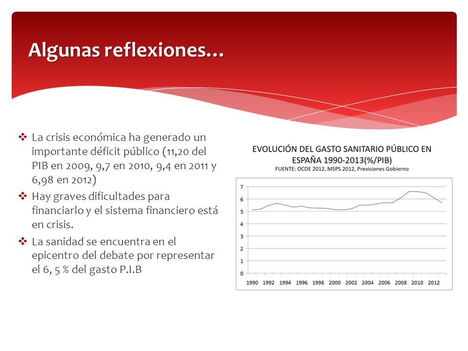Algunas reflexiones… La crisis económica ha generado un importante déficit público (11,20 del PIB en 2009, 9,7 en 2010, 9,4 en 2011 y 6,98 en 2012) Ha