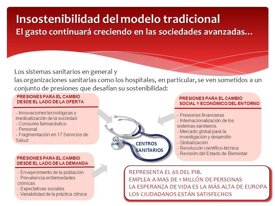 Los sistemas sanitarios en general y las organizaciones sanitarias como los hospitales, en particular, se ven sometidos a un conjunto de presiones que