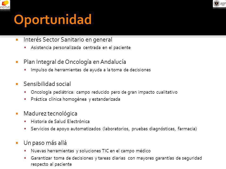 Interés Sector Sanitario en general Asistencia personalizada centrada en el paciente Plan Integral de Oncología en Andalucía Impulso de herramientas d