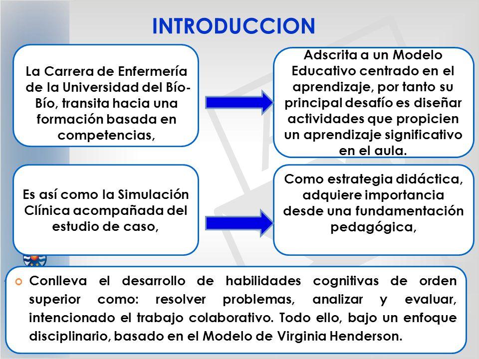 INTRODUCCION Es así como la Simulación Clínica acompañada del estudio de caso, Como estrategia didáctica, adquiere importancia desde una fundamentació