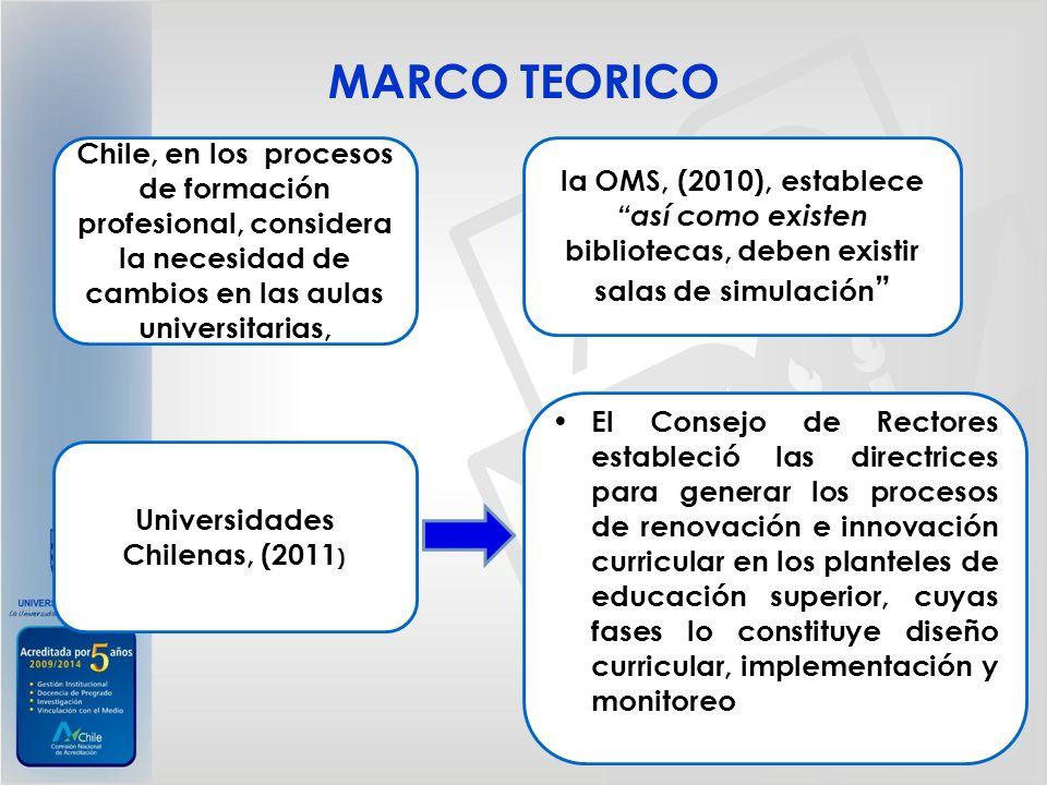 MARCO TEORICO Chile, en los procesos de formación profesional, considera la necesidad de cambios en las aulas universitarias, la OMS, (2010), establec