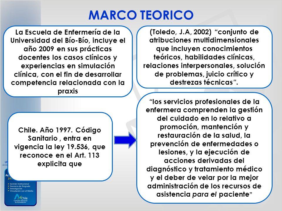 MARCO TEORICO La Escuela de Enfermería de la Universidad del Bío-Bío, incluye el año 2009 en sus prácticas docentes los casos clínicos y experiencias