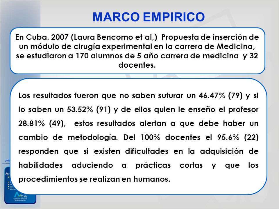 En Cuba. 2007 (Laura Bencomo et al,) Propuesta de inserción de un módulo de cirugía experimental en la carrera de Medicina, se estudiaron a 170 alumno