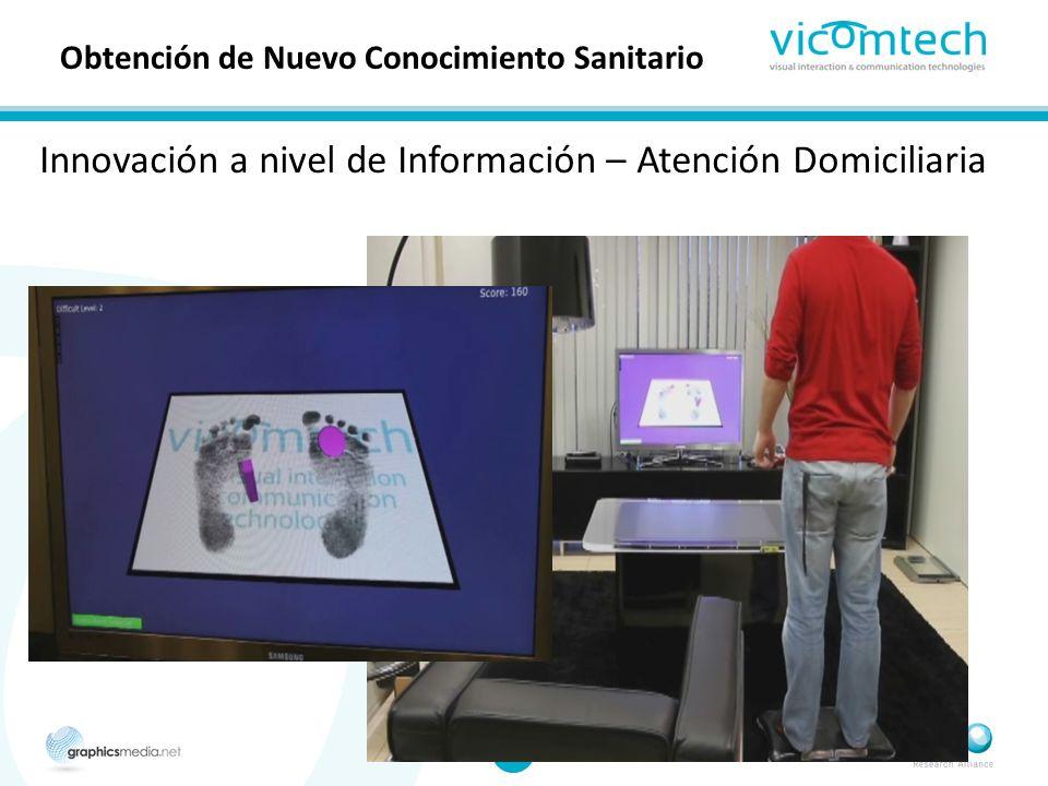 11 Obtención de Nuevo Conocimiento Sanitario Innovación a nivel de Información – Atención Domiciliaria
