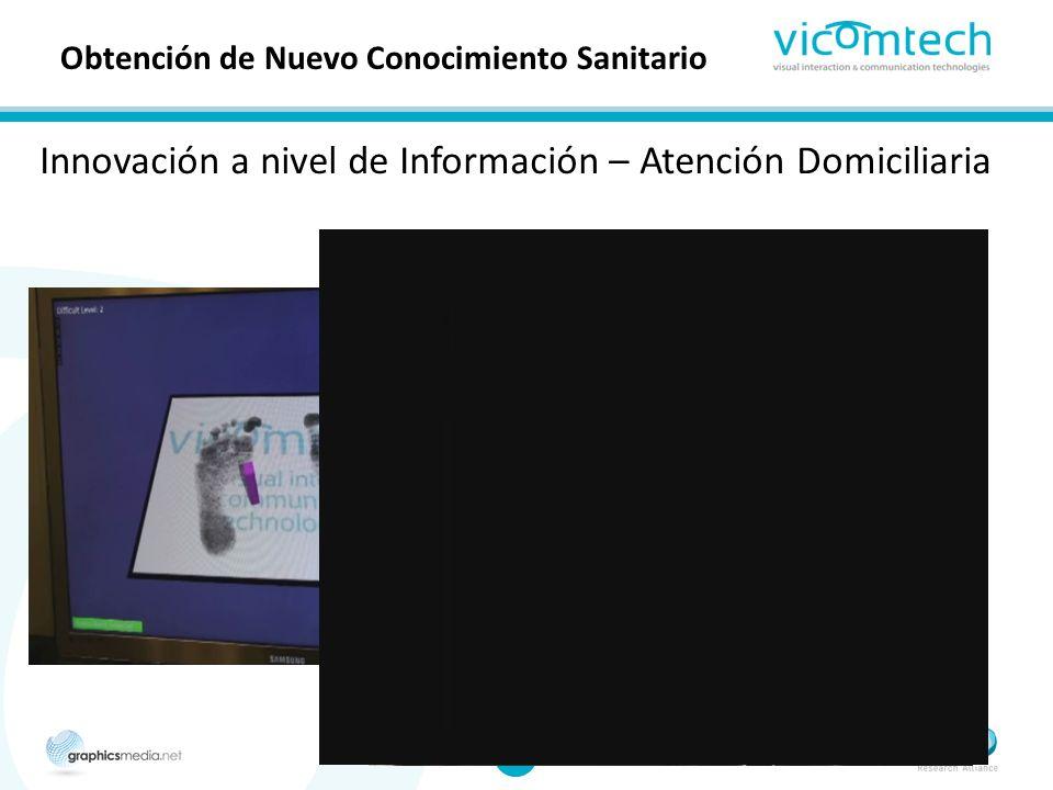 12 Obtención de Nuevo Conocimiento Sanitario Innovación a nivel de Información – Atención Domiciliaria