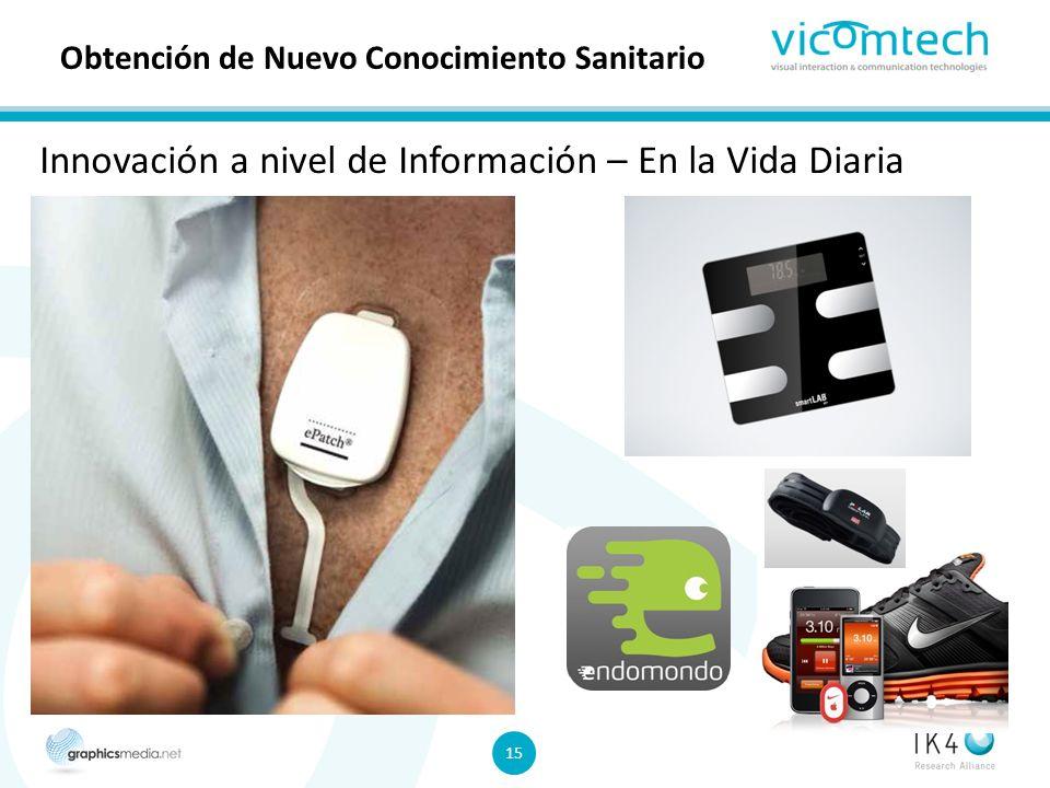 15 Obtención de Nuevo Conocimiento Sanitario Innovación a nivel de Información – En la Vida Diaria