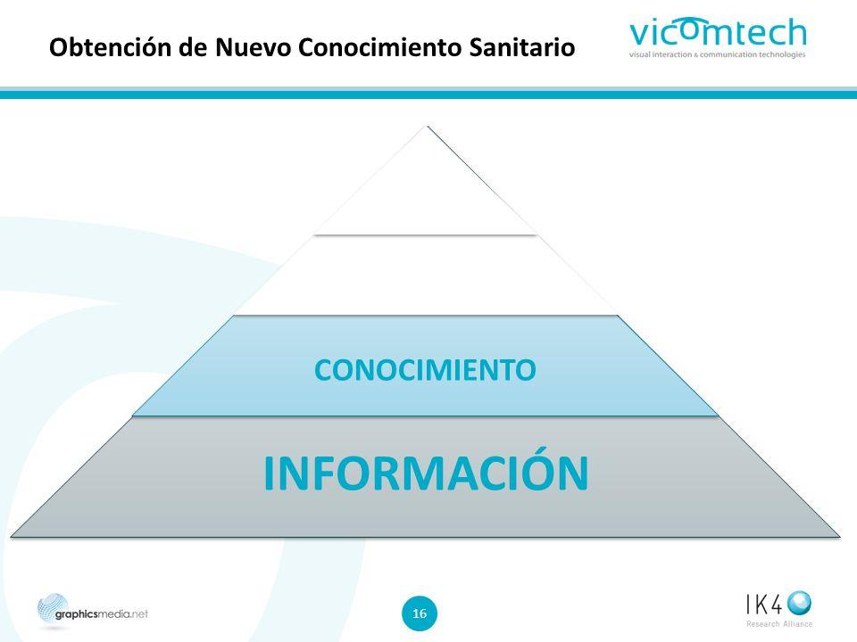 16 Obtención de Nuevo Conocimiento Sanitario INFORMACIÓN CONOCIMIENTO EXPERIENCIA SABIDURIA