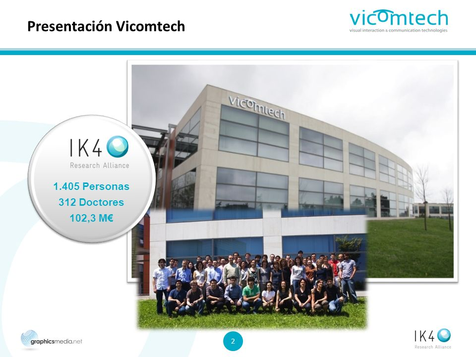 2 2 Presentación Vicomtech 1.405 Personas 312 Doctores 102,3 M